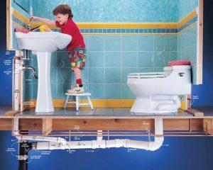 Устройства канализации